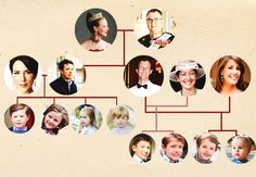 yoursweetremedy:  Scandinavian Royal Families-Denmark Family Tree-Queen Margrethe and Prince Henrik; Frederik and Mary with Christian, Isabella, Vincent and Josephine (picture order should be switched); Joachim and first wife Alexandra with Nicolai and Felix and second wife Marie with Henrik and Athena