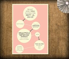 Creative Wedding Invitation Idea✉