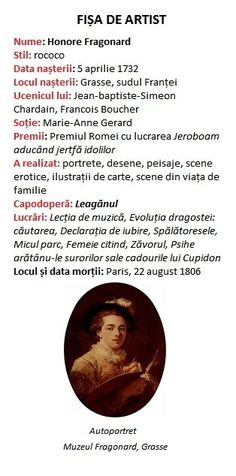 Istoria Artei: Honore Fragonard (1732-1806)