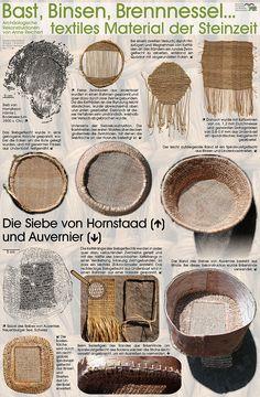 Textiles Material der Steinzeit Willow Weaving, Basket Weaving, Plant Fibres, Textile Fiber Art, Weaving Textiles, Prehistory, Weaving Techniques, Bushcraft, Archaeology