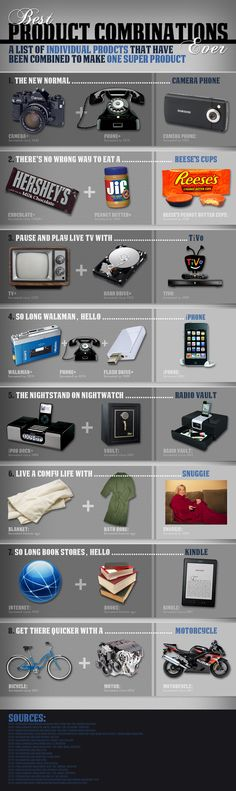 The Best Product Combinations Ever