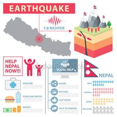 stockphoto8.com Royalty-free stock photos, images, illustrations, vectors - Nepal Earthquake Infographic stock images and illustrations