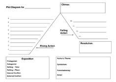 The 25 best plot diagram ideas on pinterest teaching plot plot plot diagram homepage readwritethink the plot diagram is an organizational tool focusing on a pyramid or triangular shape which is used to map the ccuart Choice Image