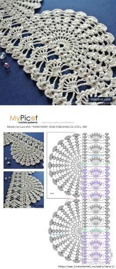 This Pin was discovered by Lir Picot Crochet, Crochet Lace Edging, Crochet Diagram, Crochet Art, Thread Crochet, Irish Crochet, Crochet Doilies, Crochet Boarders, Crochet Stitches Patterns