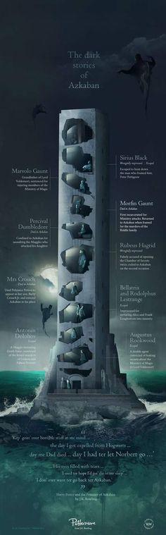 The Dark Stories of Azkaban Harry Potter Poster/Infographic Harry Potter World, Mundo Harry Potter, Harry James Potter, Harry Potter Universal, Harry Potter Memes, Harry Potter Stories, Harry Potter Poster, Lord Voldemort, Fans D'harry Potter