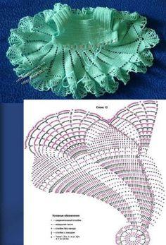 35 Ideas For Crochet Skirt Pattern Kids Doll Clothes Crochet Toddler, Crochet Kids Hats, Baby Girl Crochet, Crochet Baby Clothes, Crochet Beanie, Knitting Baby Girl, Baby Knitting Patterns, Crochet Patterns, Crochet Skirt Pattern