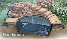 Figure A: Fountain