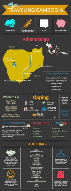 Cambodia Travel Cheat Sheet; Sign up at www.wandershare.com for high-res images.