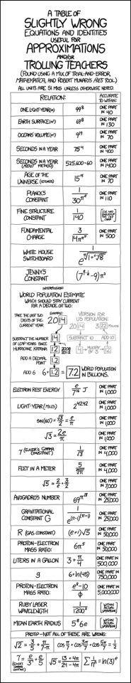 Random constants...