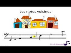 Apprendre la clé de fa en huit minutes Solfege Piano, Music Theory, Notes, Instruments, Anna, Musicals, Piano Music, Cellos, Learn To Read
