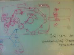 Assim nasce um novo workshop em nosso QG.