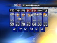 April 17: Extended forecast. Is it going to be a rainy weekend? Find out tonight at 5, 5:30, 6, 10 (on Fox) and 11 p.m.