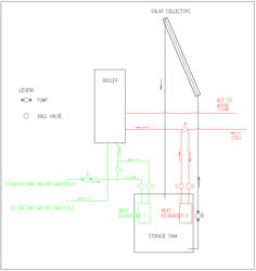 solar heating system schemativ