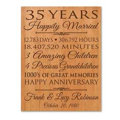Personalized Anniversary Gift For Year Wedding Her Special Date To Remember Important By Dayspringmilestones On Etsy