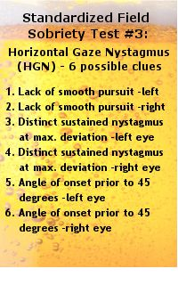 Field Sobriety Test clues - HGN (finger follow) - can't really fake this one