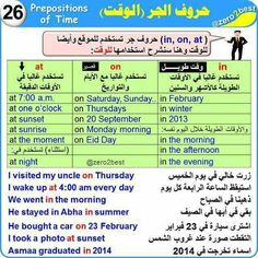 Prepositions of time English Language Course, English Course, English Language Learning, Language Lessons, Teaching English, English Prepositions, English Vocabulary, English Grammar, Learn English Words