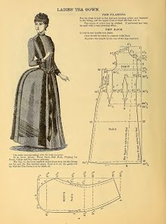 Ladies' Tea Gown 1888 pattern