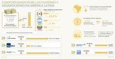 Colombia se quedó con 8,5% de los negocios regionales, según estudio de TTR