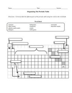 Periodic Table Worksheet High School Elegant organizing the Periodic Tab by Adventures In Science Chemistry Classroom, High School Chemistry, Teaching Chemistry, Chemistry Lessons, Science Chemistry, Middle School Science, Physical Science, Science Lessons, Science Education