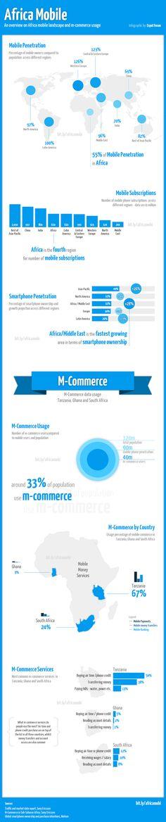 Africa Mobile #infografia #infographic #internet