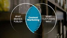 Think about it: Content marketing success = what your tribe wants to hear/read & not just what you have to say.