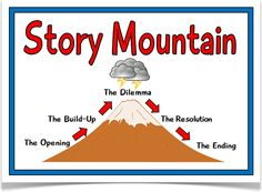 How to Write a Narrative Story - Treetop Displays - EYFS, classroom display and primary teaching aid resource Talk 4 Writing, Teaching Writing, Ks2 Classroom, Classroom Displays, Narrative Story, Narrative Writing, School Resources, Teaching Resources, Story Mountain