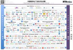 china-programmatic-ad-tech