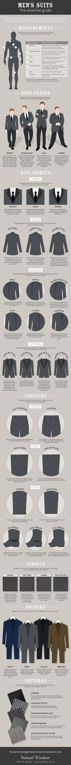 awesome Infographic: The Essential Guide To Men's Suits - DesignTAXI.com by http://www.danafashiontrends.us/big-men-fashion/infographic-the-essential-guide-to-mens-suits-designtaxi-com/