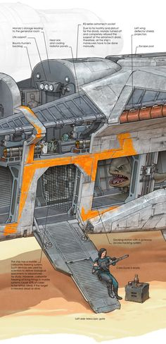 Mandalorian's Razor Crest cross-section. The Mandalorian with his allies are preparing for the flight to Nevarro. Images Star Wars, Star Wars Pictures, Star Wars Ships, Star Wars Art, Mandalorian Ships, Video Game Artist, Star Wars Spaceships, Star Wars Vehicles, Cross Section