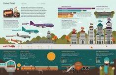 Infographic: Where and How We Travel