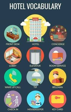 hotel vocabulary, #englishvocabulary