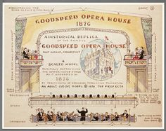 A historical replica of the famous Goodspeed Opera House--link includes other pages