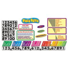 DISPLAY,BBS,PLACE VALUE