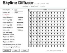 Bildergebnis für diy sound diffuser