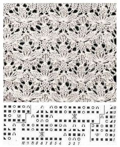 Flower pattern based on star stitch techniques often used in Estonian lace knitting Lace Knitting Stitches, Lace Knitting Patterns, Knitting Charts, Lace Patterns, Knitting Designs, Hand Knitting, Stitch Patterns, Shawl Patterns, Knitting Machine