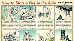 How to Start a Fire in the Rain Poster [PRINT ON DEMAND]. ** I'm not a survivalist, camper or similar but I like to know about important survival tips. Just in case. Survival Life Hacks, Survival Food, Camping Survival, Outdoor Survival, Survival Prepping, Survival Skills, Survival Project, Survival Backpack, Survival Stuff
