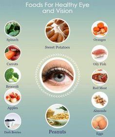 Natural Foods for Healthy Eye and Vision  #healtheye #eyefood #fruits #vegetables #healthtips #eyetips #beautifuleye