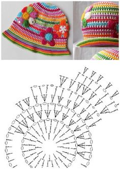Adorable rainbow crochet hat + diagram / chart