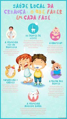 Cada fase da saúde bucal da criança é única e os pais precisam aprender a lidar com todas elas. O nascimento dos dentes de leite, a primeira ida ao dentista, você está pronto para esses momentos?