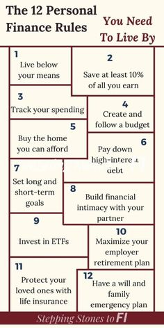 money management personal finance These are the top personal finance rules you need to . Save more money, build wealth and achieve financial security with these 12 money rules. Financial Peace, Financial Tips, Financial Literacy, Financial Planning, Financial Organization, Financial Quotes, The Plan, How To Plan, Money Saving Challenge