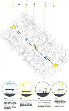 Concept diagram ideas - ideas for concept diagrams - i . - Concept diagram ideas – ideas for concept diagrams – i … # - Architecture Company, Architecture Panel, Architecture Graphics, Architecture Drawings, Architecture Portfolio, Concept Architecture, Architecture Diagrams, Residential Architecture, Architecture Design