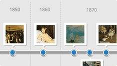 historical timeline and essay