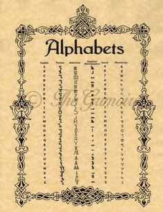 Witches Alphabet - 5 Scripts - Book of Shadows Page - Witchcraft - Wiccan