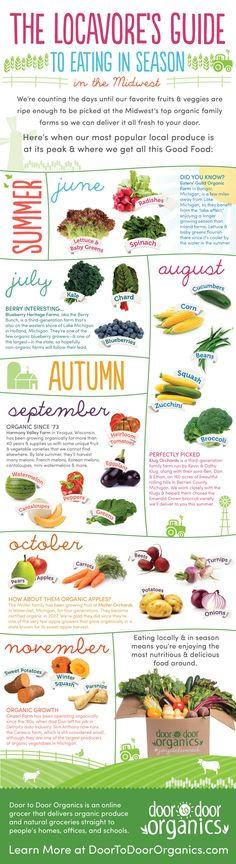 Door to Door Organics Locavore's Guide to Eating in Season is an at-a-glance calendar that makes it easy to eat locally & in season.