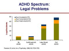 ►Adult #ADHD is A Spectrum Like #Autism http://buff.ly/1ci0gW2 #Education #ADD   The Adult ADHD spectrum is wide. Some thrive and harness their talents, while others live a daily battle to function in society.