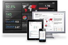 Key Performance Indicator (KPI) Dashboard Software for marketing tracking and metrics