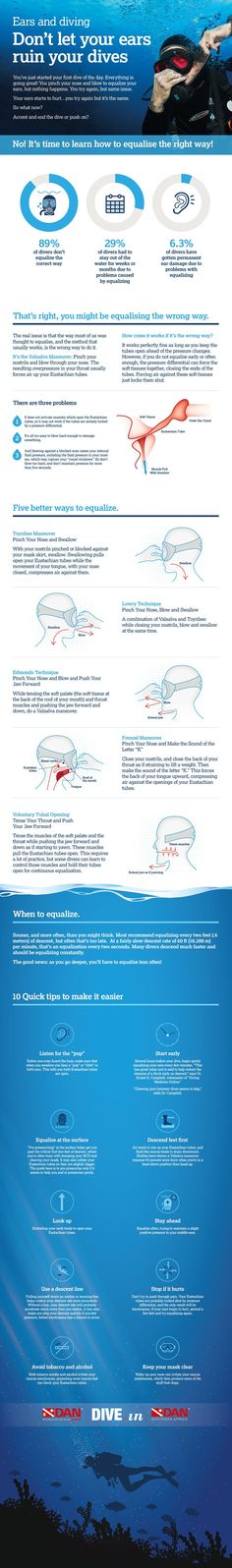 Click the pin to check out this useful infographic about clearing your ears while diving!