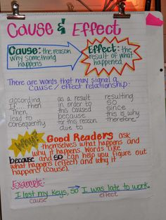 Cause & Effect {Anchor Chart Thursdays}
