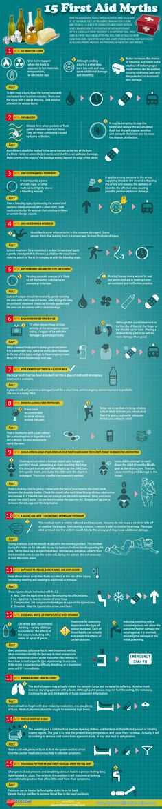 Fifteen First Aid Myths | CPR Select | Infographic