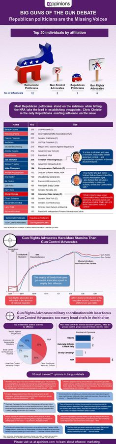 1.6 Billion Rounds Of Ammo For Homeland Security? It's Time For A National Conversation - Forbes
